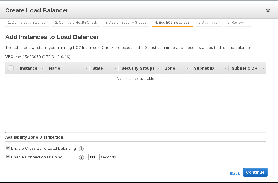 Amazon Elastic Load Balancer | Spirula