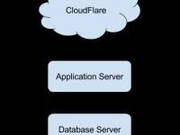 basic_multi-server