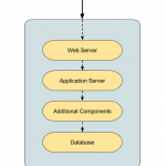 premium_single-server
